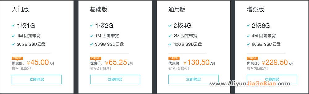 阿里云轻量应用服务器优惠价格表