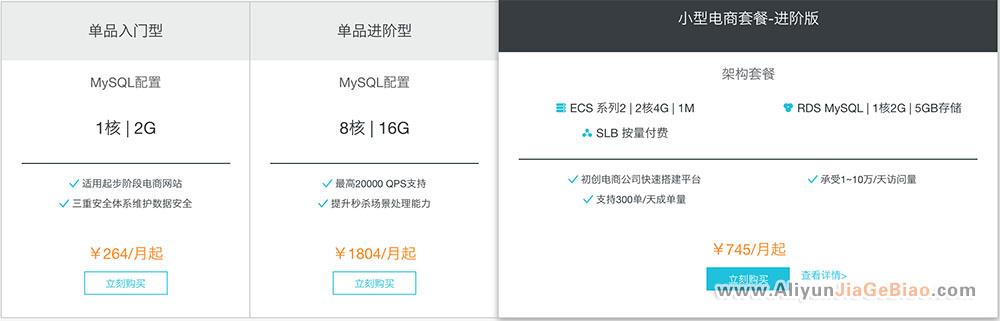阿里云MySQL云数据库优惠价格表
