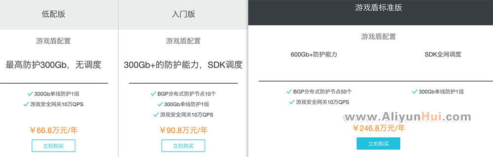 阿里云游戏盾GameShield配置及价格表