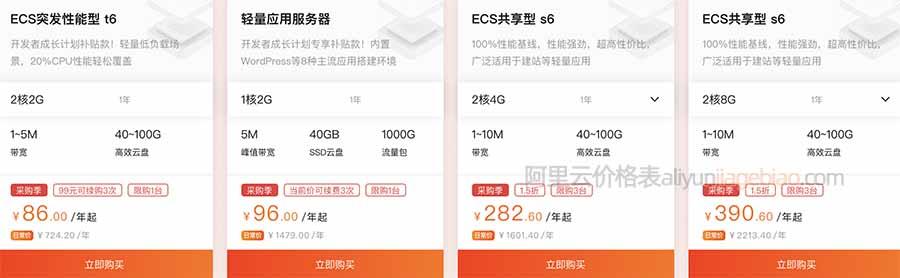 阿里云开年采购季云服务器优惠价格表